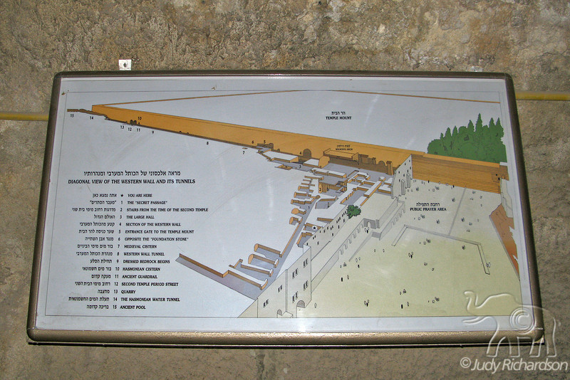 Map~Western Wall & It's Tunnels