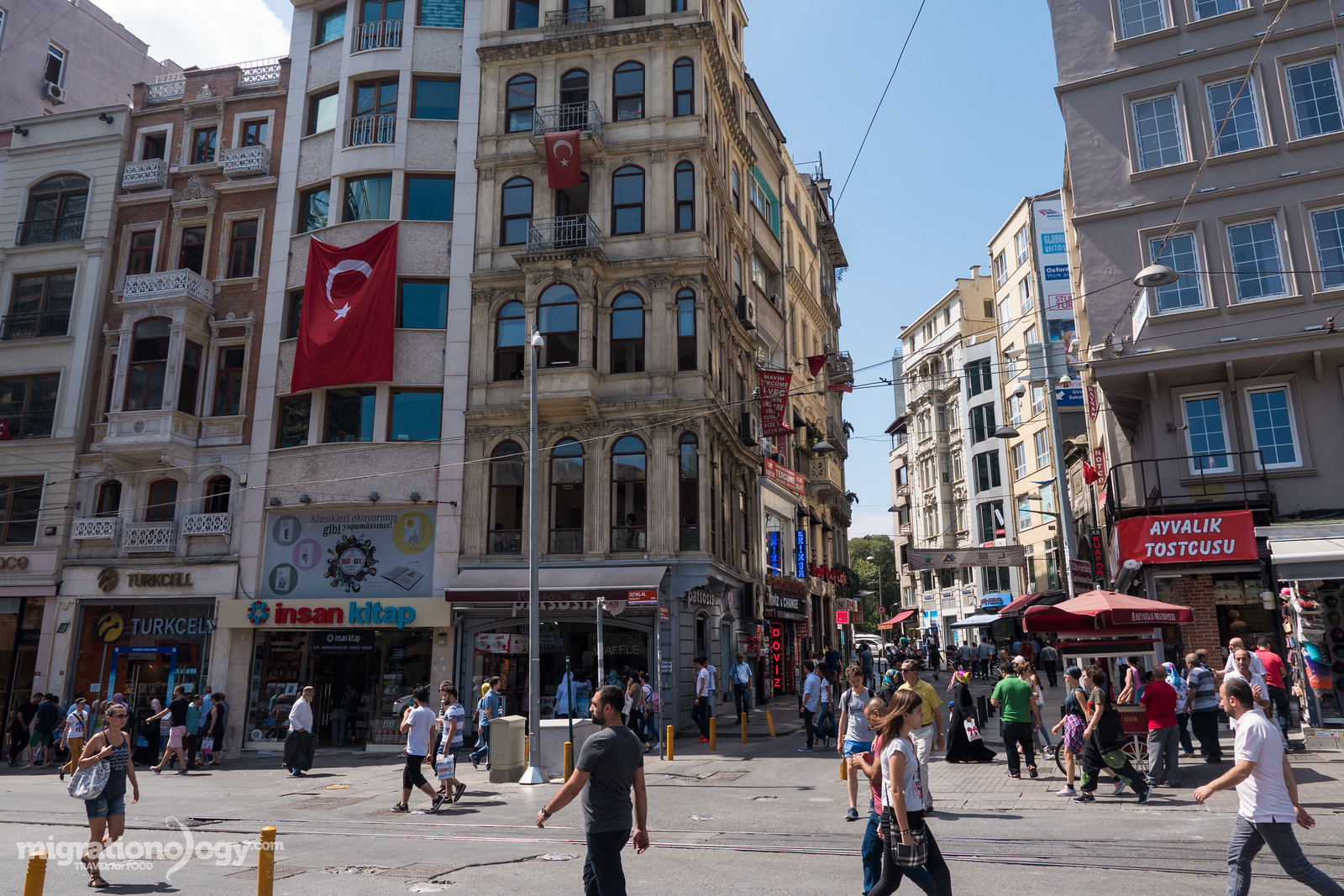 prices and expenses in Istanbul