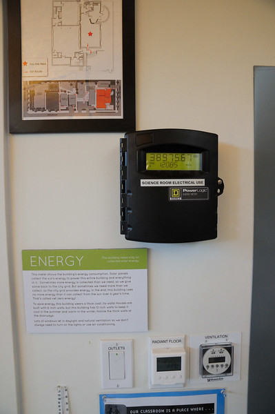 Set of gauges for monitoring energy use and managing floor heating and ventilation