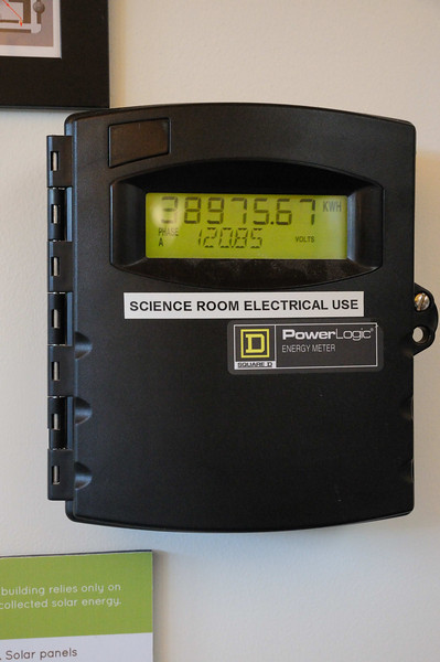 Total energy consumption of the science room