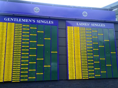 Wimbledon results for 2008