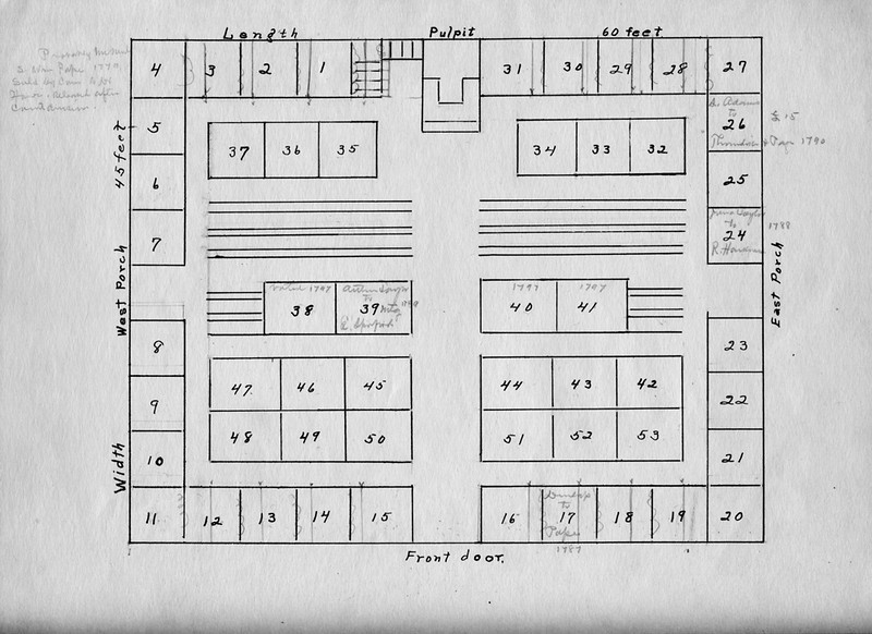 Original layout of the Meetinghouse. From the Jaffrey Historical Society.