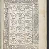 De Arithmetica; Philipp Calandri ad nobilem et studiosum Iulianum Laurentii Medice de arimethrica opusculu