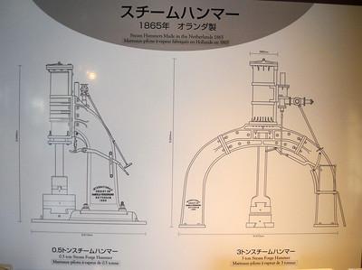 Machine Drawings