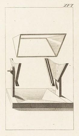 Plate XVI (Zur Farbenlehre. Tübingen, Germany: J.G. Cotta'schen Buchhandlung, 1810)
