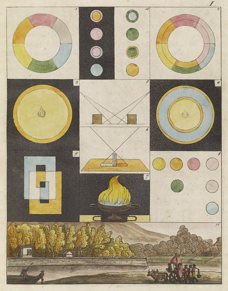 Plate I (Zur Farbenlehre. Tübingen, Germany: J.G. Cotta'schen Buchhandlung, 1810)