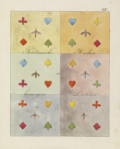 Plate XII (Zur Farbenlehre. Tübingen, Germany: J.G. Cotta'schen Buchhandlung, 1810)
