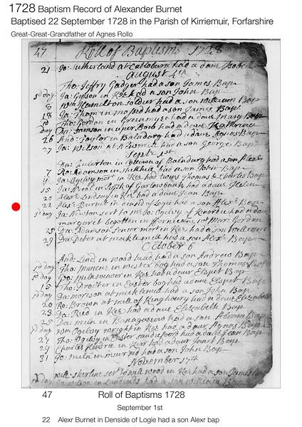 1728 Baptism Alexander Burnet