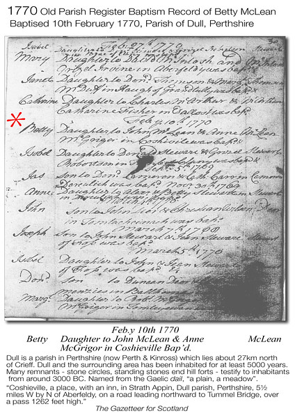 1770 Betty MacLean OPR Baptism Record