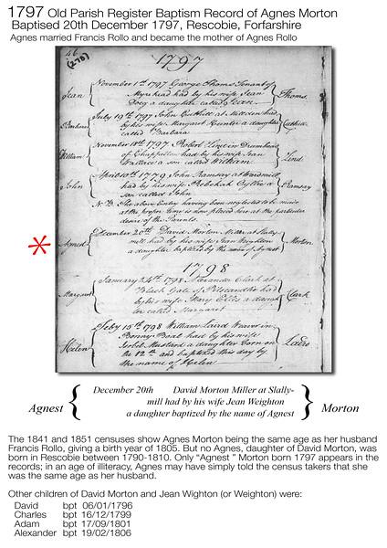 1797 Agnes Morton OPR Baptism