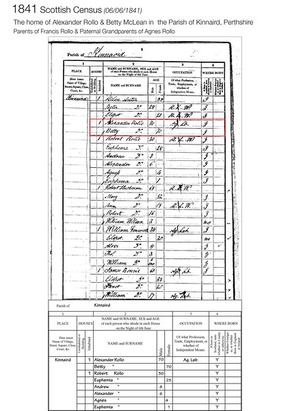 1841 Census Alex Rollo & Betty McLean