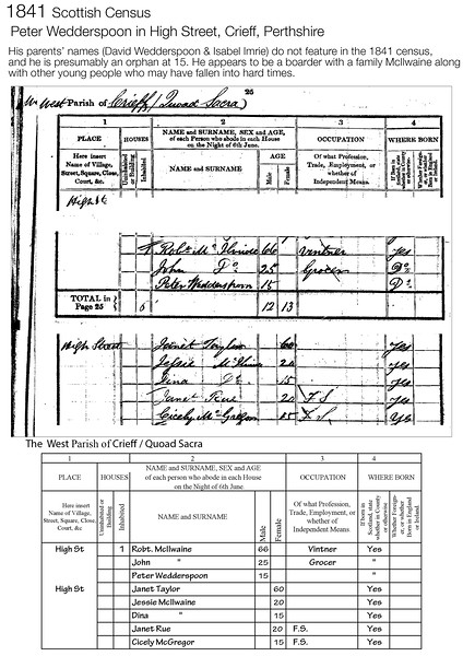 1841 Census Peter Wedderspoon