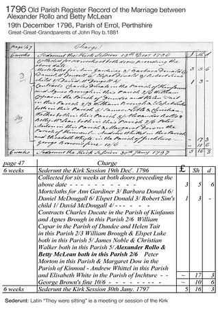 1796 Rollo-MacLean OPR Marriage Record
