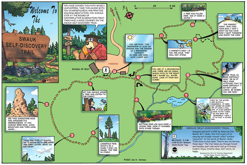 Self Discovery Trail Guide