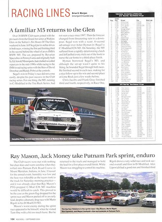 Race Reports