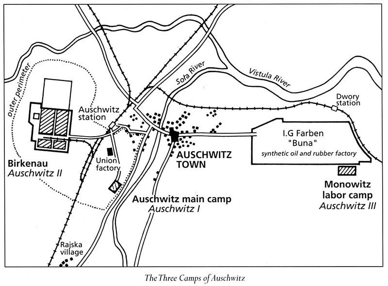 The Auschwitz Complex