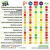 Elecciones 28A: ¿cómo de verdes son los programas de los partidos?