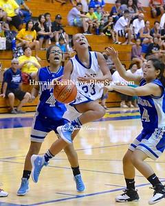 Kaiser JV Girls Basketball vs Moanalua 2016