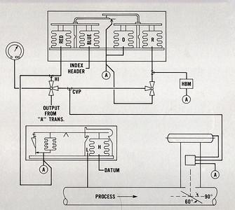 Precision Pneumatic Pressure Control (1940s)
