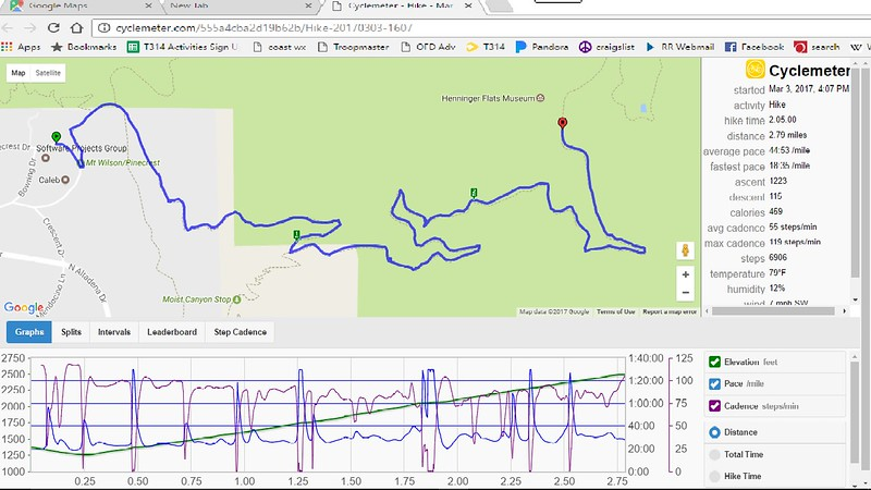 "GPS track and hike profile. See <a href=""http://cyclemeter.com/555a4cba2d19b62b/Hike-20170303-1607"">http://cyclemeter.com/555a4cba2d19b62b/Hike-20170303-1607</a>"