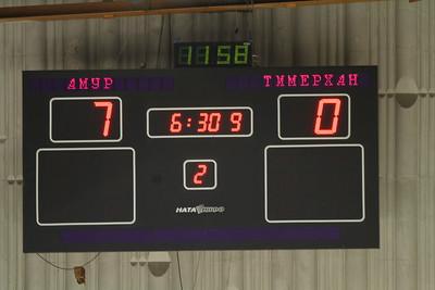 Амур (Хабаровск) - Тимерхан (Татарстан) 19:0. 27 декабря 2013