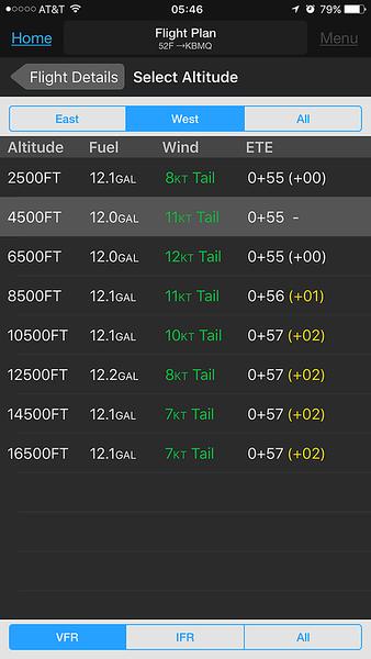 Looks like 4,500' will give me a 11kt tailwind.  Garmin Pilot.