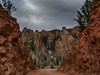 Phantom Canyon and Gold Belt Road