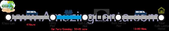 Khao Lak to Koh Lanta Private Minivan Transfer route