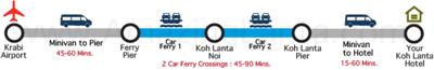 minivan-transfer-tube-map