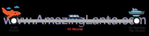 Krabi airport to Ao Nammao Pier minivan route