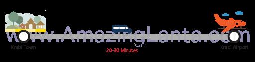 Krabi town to Krabi airport minivan route map