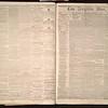 Los Angeles Star, vol. 5, no. 17, September 8, 1855