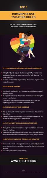 Top 5 Common Sense TS Dating Rules