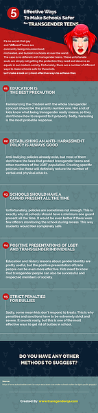 5 Effective Ways To Make Schools Safer For Transgender Teens