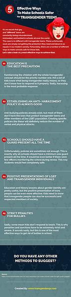 5 Effective Ways To Make Schools Safer For Transgender Teens