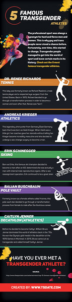 5 Famous Transgender Athletes
