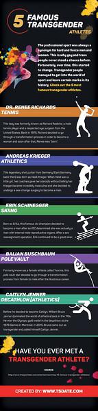 5 Famous Transgender Athletes