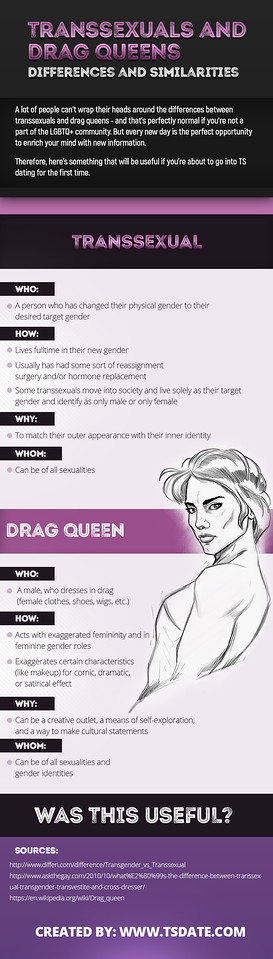 Transsexuals and Drag Queens Differences and Similarities