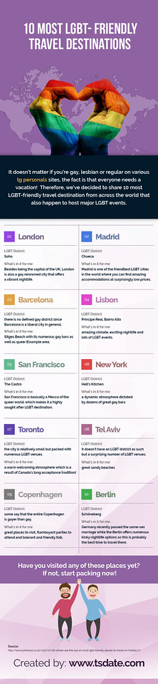 10 Most LGBT Friendly Travel Destinations