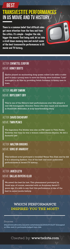 Best Transvestite Performances In US Movie And TV History