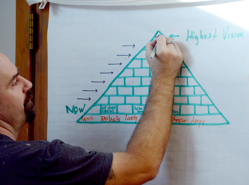 "Aaron Huey, right, talks about goal pyramids with residents. <br /> Fire Mountain Sober Home in Boulder is where teens ages 13-17 live for 4-14 months to hit the reset button,<br /> get sober,  get the life skills they need to succeed,<br /> become empowered and develop self-concept, and re-integrate back into their communities as responsible, contributing young adults.<br /> For more photos and a video from Fire Mountain, go to  <a href=""http://www.dailycamera.com"">http://www.dailycamera.com</a>.<br /> Cliff Grassmick  / January 4, 2013"