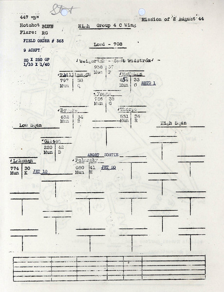 AUG 2 1944 FORMATION 3
