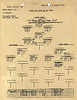 AUG 8 1944 FORMATION 1