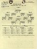 AUG 15 1944 FORMATION 2