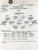 AUG 25 1944 FORMATION 1