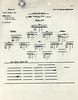 AUG 25 1944 FORMATION 3
