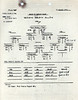 AUG 25 1944 FORMATION 2