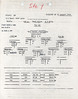 AUG 30 1944 FORMATION 1