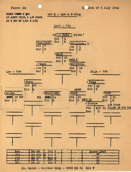JULY 6 1944 AM FORMATION 1