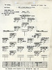 JULY 7 1944 FORMATION 1